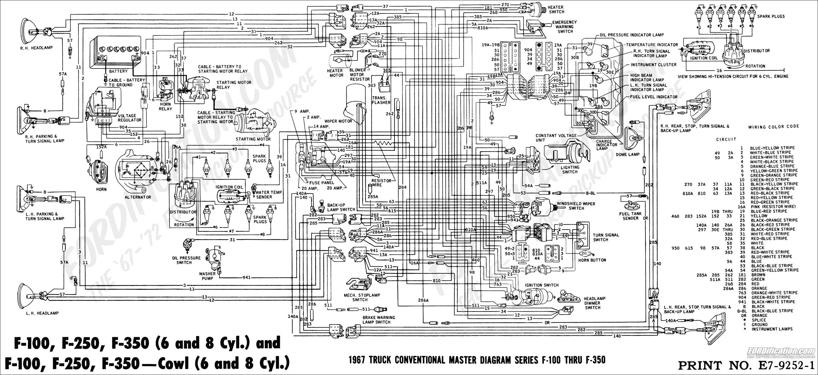 1984 F150 Starter Wiring Diagram Honda Motorcycle Wire Diagram Begeboy Wiring Diagram Source