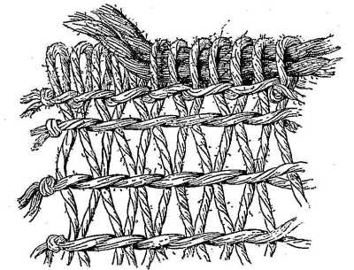 Analysis of the weaving of fringed skirt. Threads natural size.