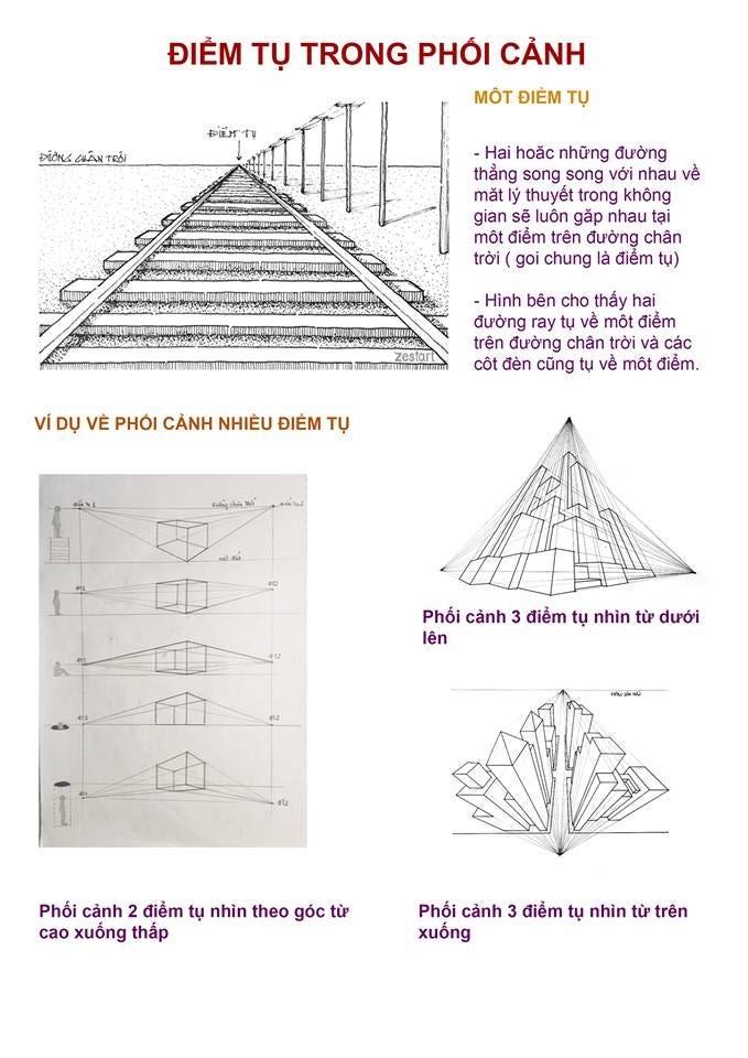 """Học về luật xa gần (phối cảnh), tổng hợp các hướng dẫn """"Vẽ cùng Dét Ạt"""""""