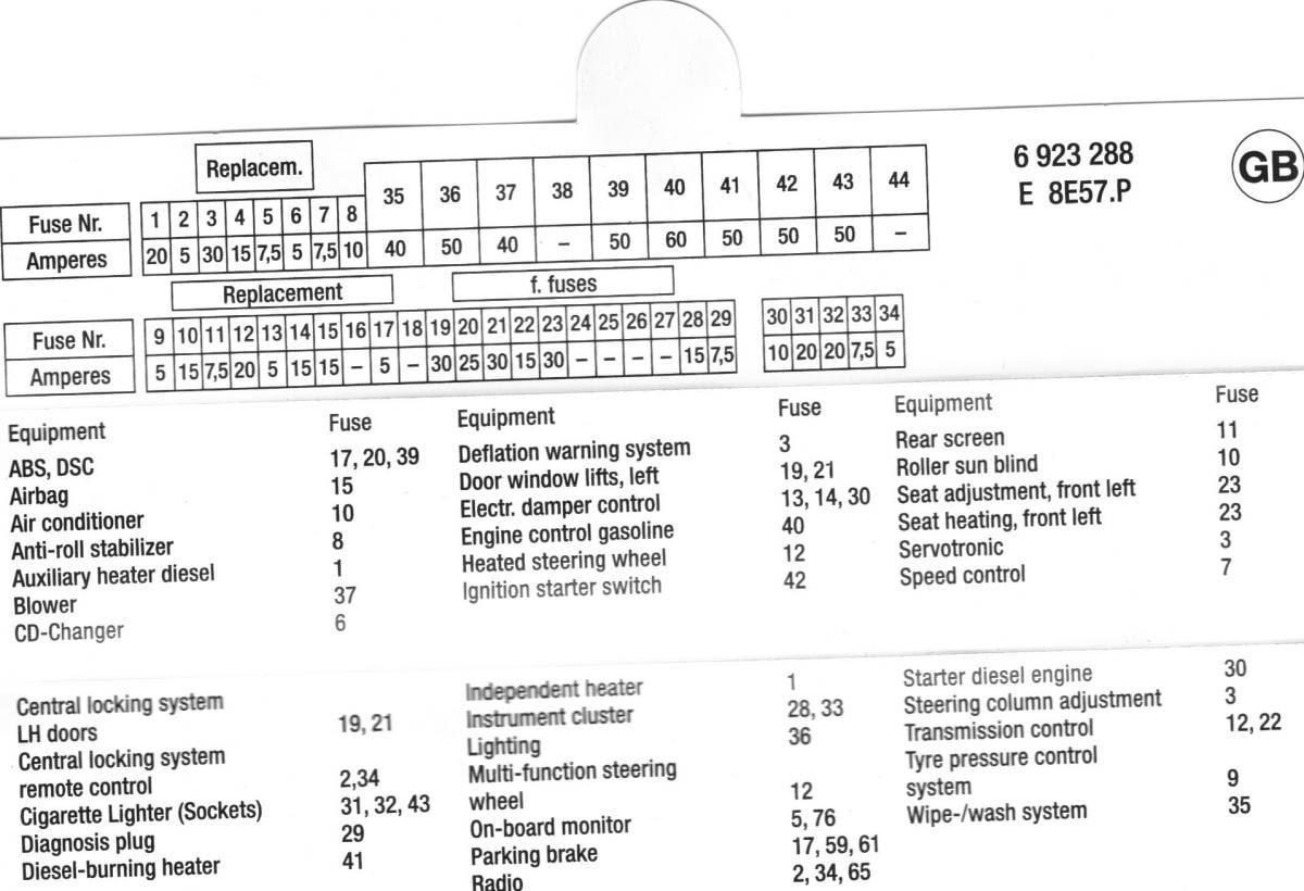1997 Bmw M3 Fuse Diagram Gm Wiring Harness Diagram For 7500 Volvos80 Tukune Jeanjaures37 Fr