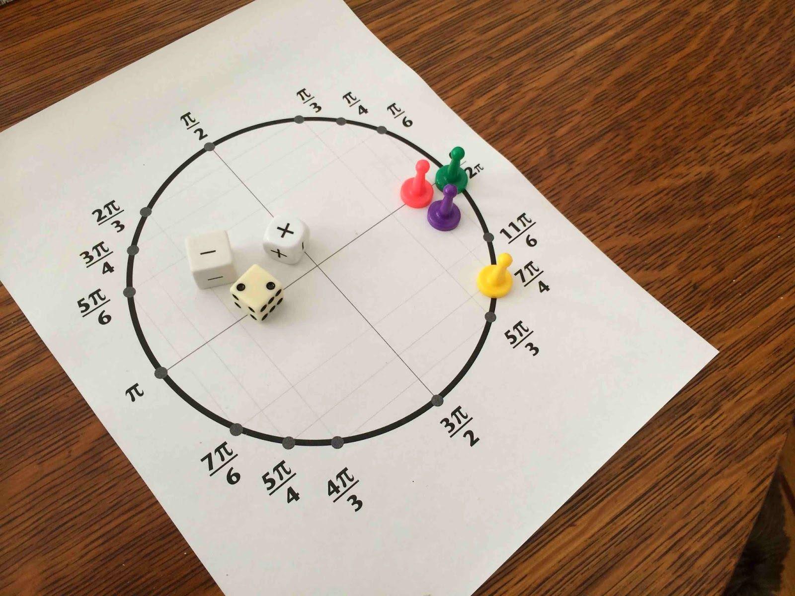Unit circle not using paper. Wish I taught algebra 2 just so I ...