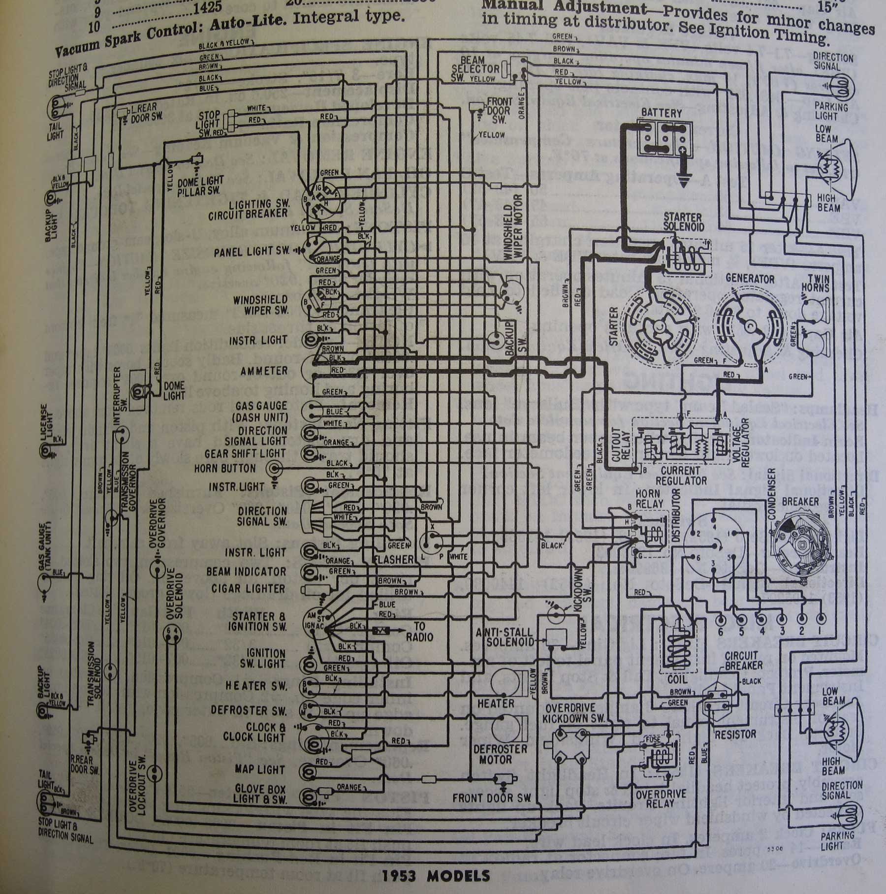 Diagram 1959 Desoto Wiring Diagram Full Version Hd Quality Wiring Diagram Badhomewiringk Mormilearredamenti It