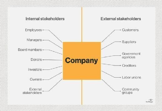 What is stakeholder? - Definition from WhatIs.com