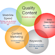 5 Basic yet Essential Modern Search Engine Optimization Elements