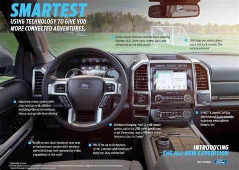 2020 Ford Expedition New Features Real Pictures