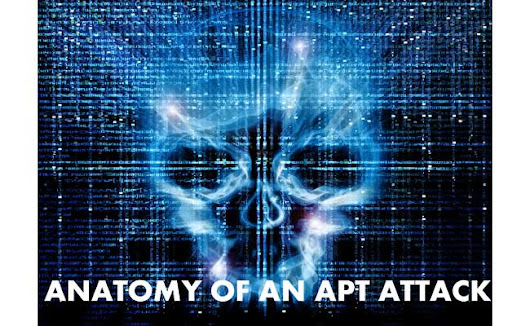 Anatomy of an APT Attack: Step by Step Approach - InfoSec Institute