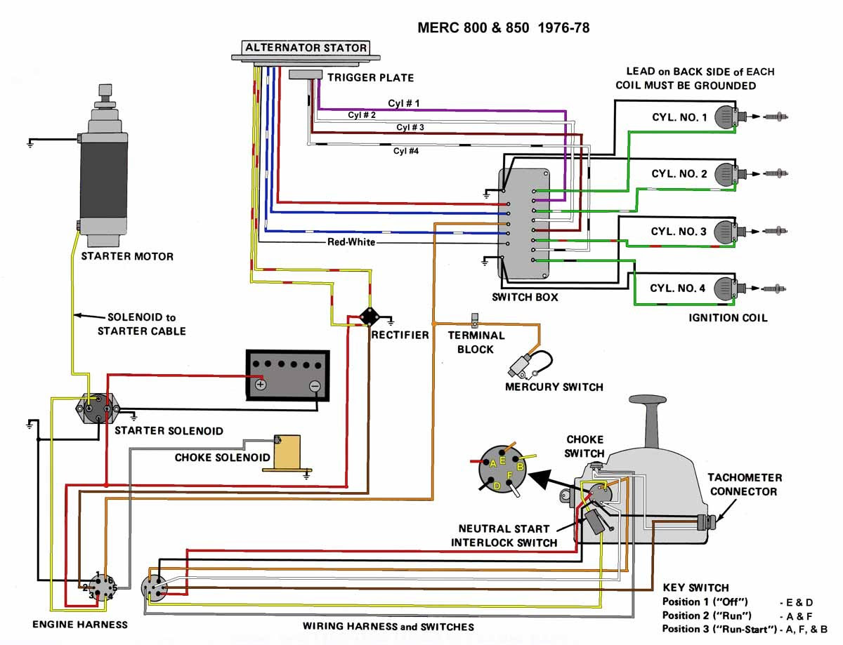 Mercruiser Trim Gauge Wiring Diagram - Free Wiring Diagram | Mercruiser Trim Gauge Wiring |  | Free Wiring Diagram