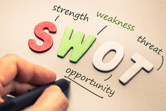 What Does SWOT Stand For?