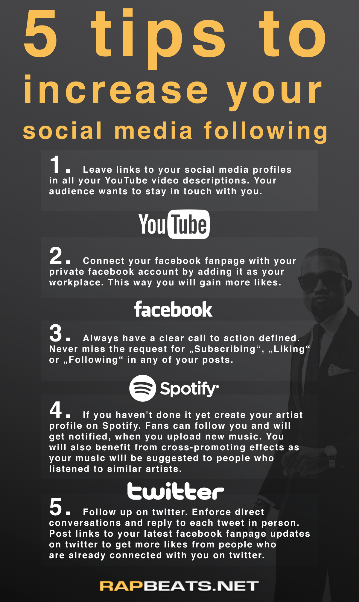 Infographic social media marketing musicians