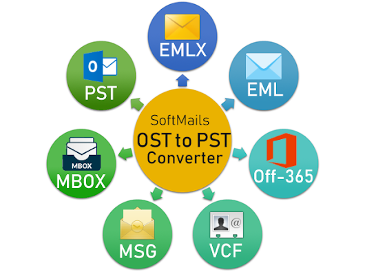 SoftMails Software for Exchange EDB, OST, NSF, Outlook & Office365 Conversion