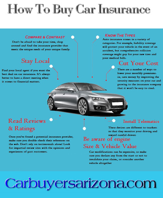 How to Buy Car Insurance [ Infographic ]