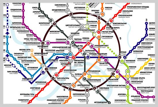 The Worlds Best Designed Metro Maps Glantz Design