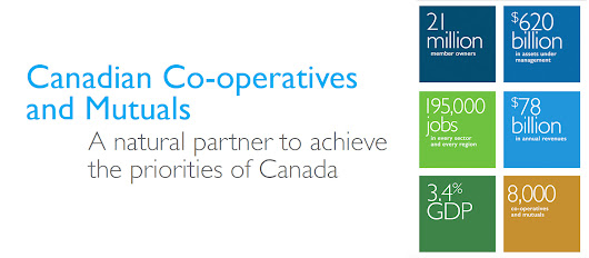 Co-operatives and Mutuals Canada |