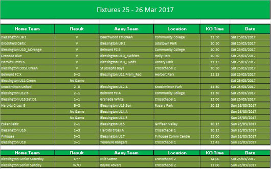 BFC results for 25 – 26 Mar