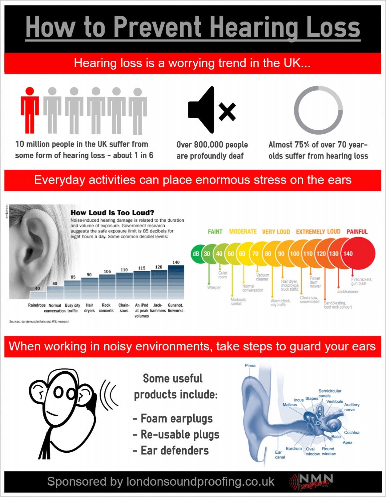 Infographic: How to Prevent Hearing Loss #infographic