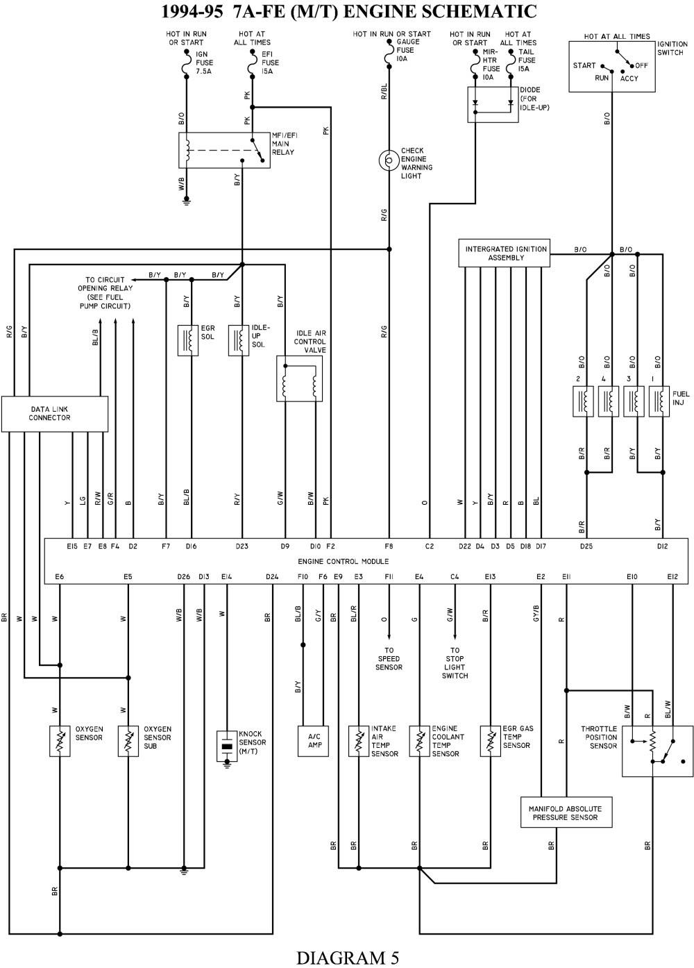2000 Toyota Duet Wiring Diagram