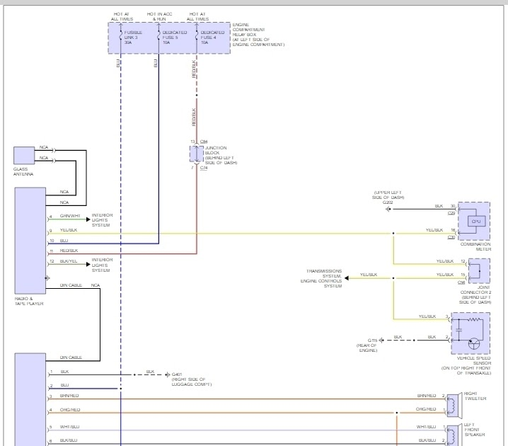 Diagram Mitsubishi Lancer Head Unit Wiring Diagram Full Version Hd Quality Wiring Diagram Storydiagrams Efran It