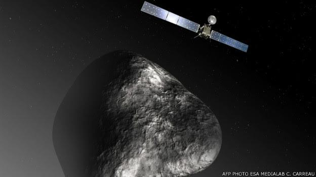 Sonda Rosetta e cometa 67P/Churyumov-Gerasimenko