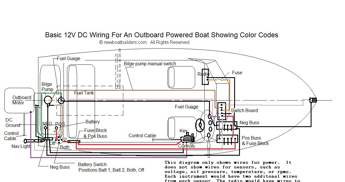 Bass Tracker Boat Wiring Diagram