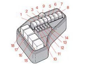 Volvo V70 Mk1 First Generation 1998 Fuse Box Diagram Auto Genius