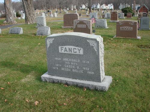 Archibald FANCY by midgefrazel