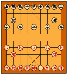 The board of xiangqi