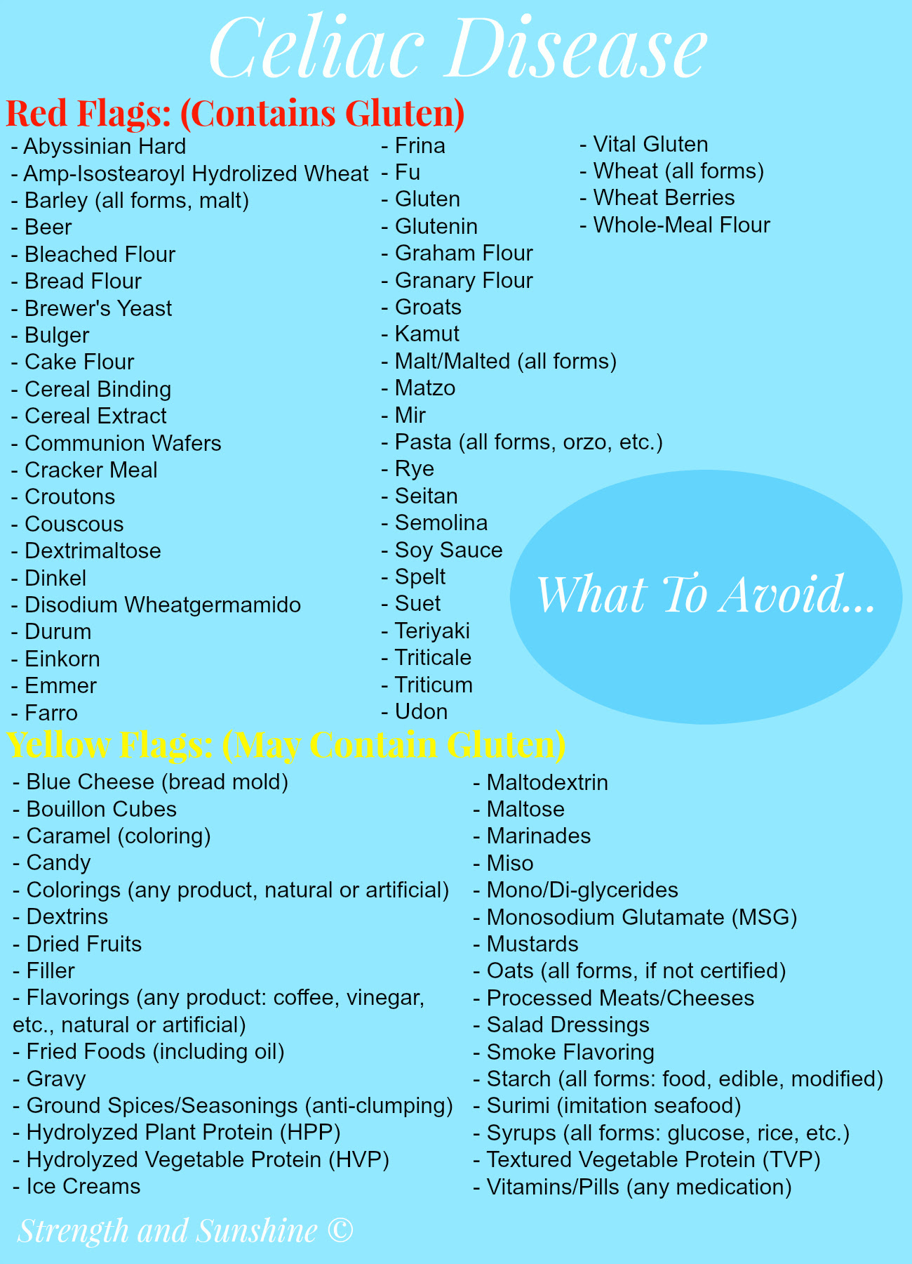 What To Avoid With Celiac Disease - Strength and Sunshine