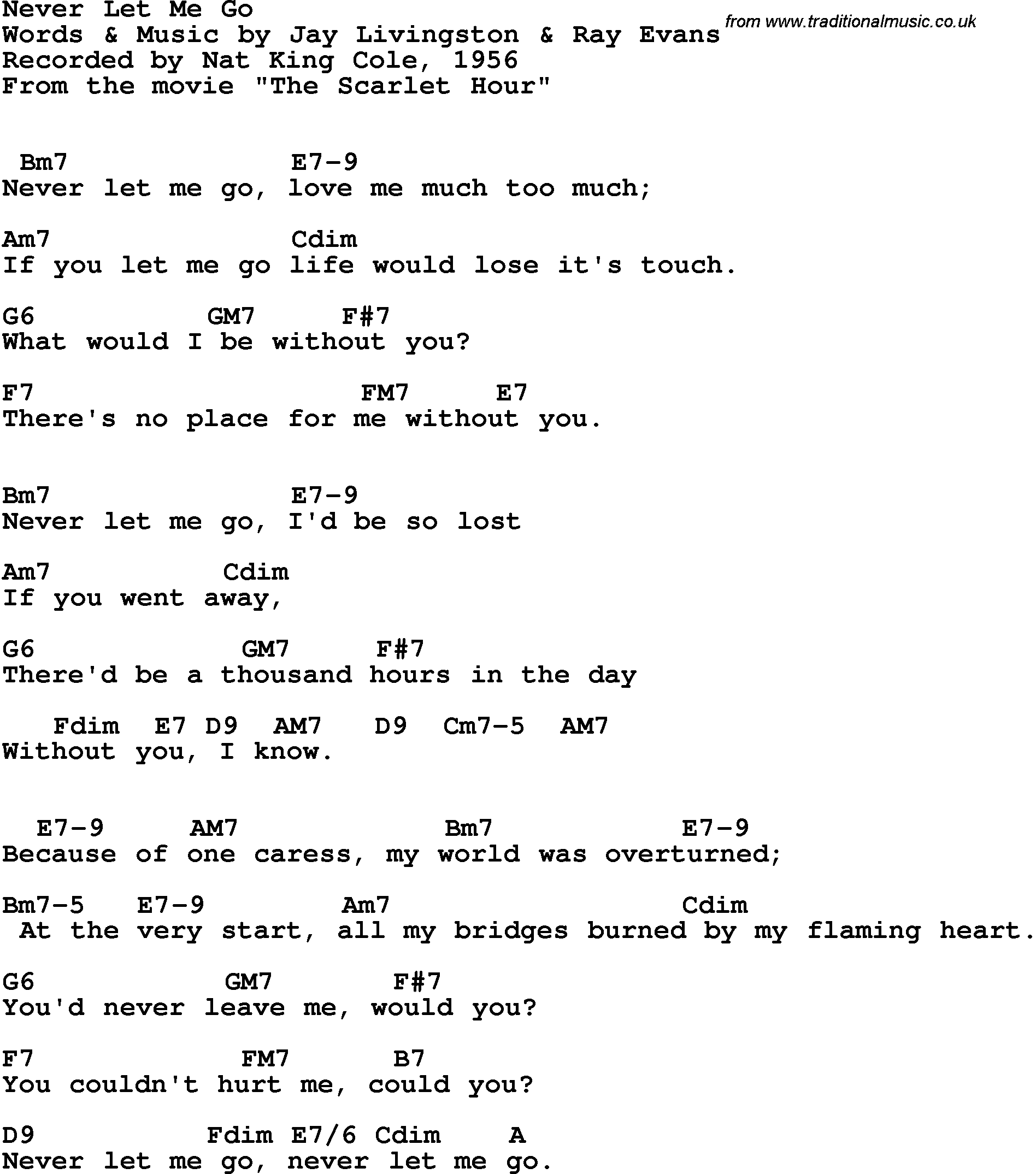 Let Her Go Chords Guitar   Sheet and Chords Collection