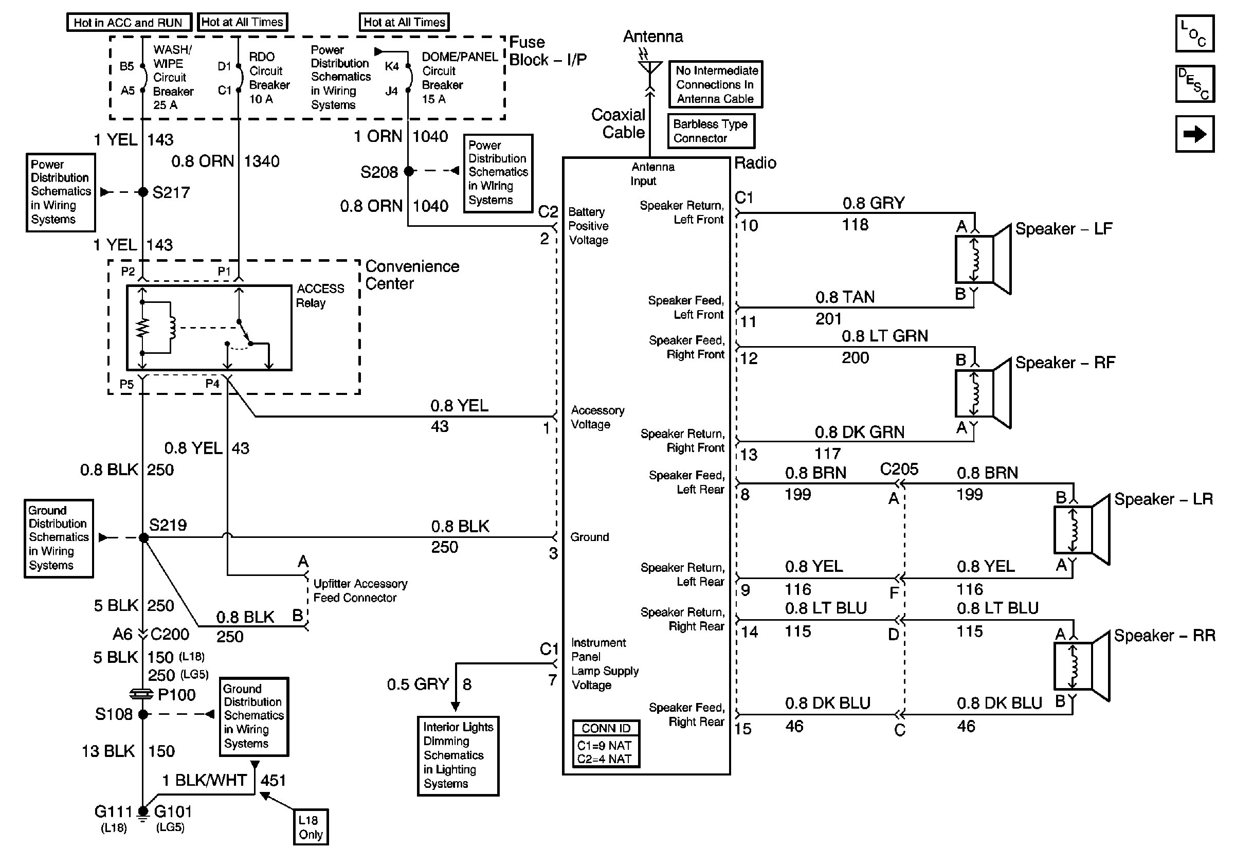 Diagram 2000 Gmc Safari Pcm Wiring Diagram Full Version Hd Quality Wiring Diagram Diagrammaudr Ecoldo It