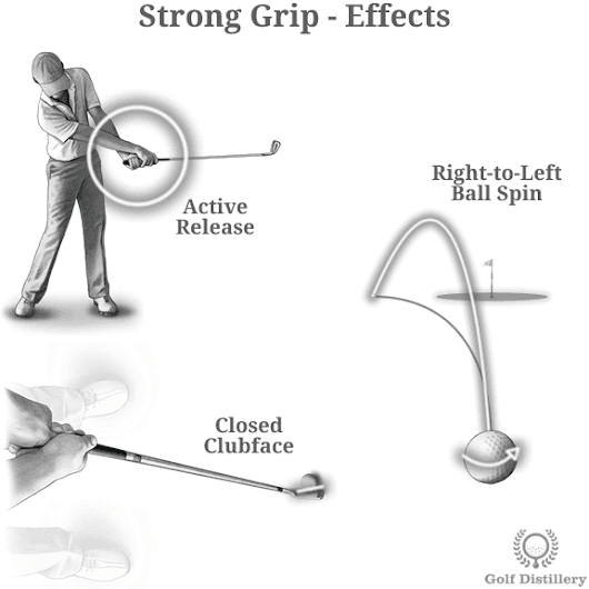 Adjusting your Grip Strength and its Effects in Golf
