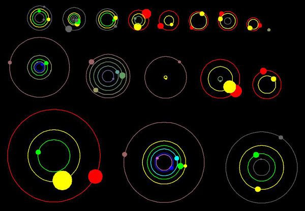 A graphic showing all the solar systems with multiple transiting planets discovered by NASA's Kepler spacecraft.