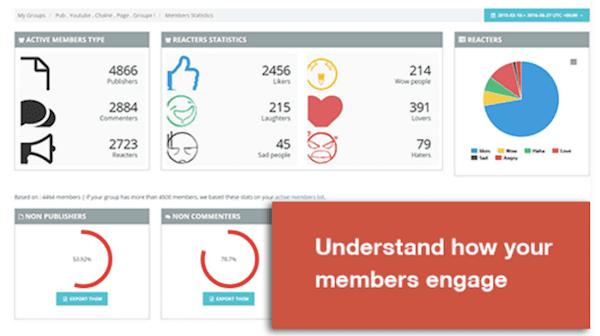 Get Facebook group activity statistics using Grytics.