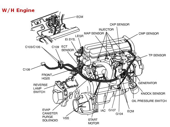 30 2006 Suzuki Forenza Engine Diagram