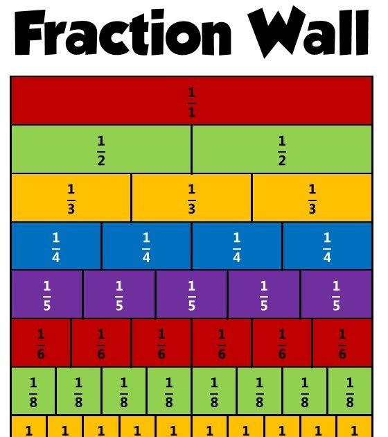 Tape Diagram Worksheets 6th Grade