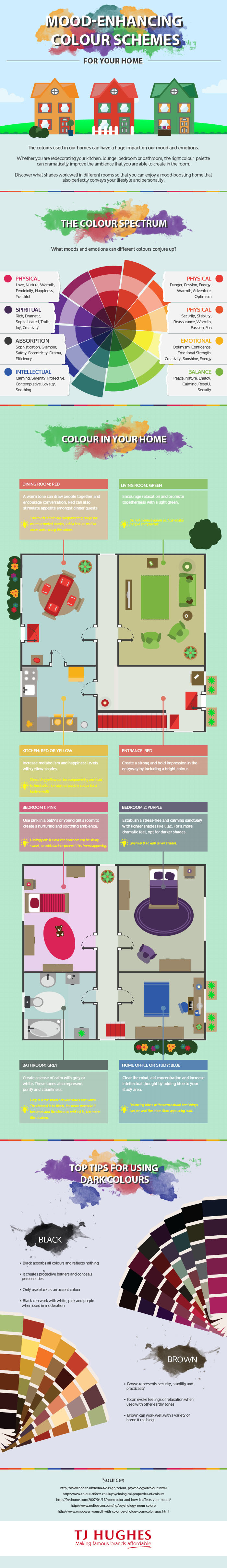 Infographic: Mood-Enhancing Colour Schemes for your Home