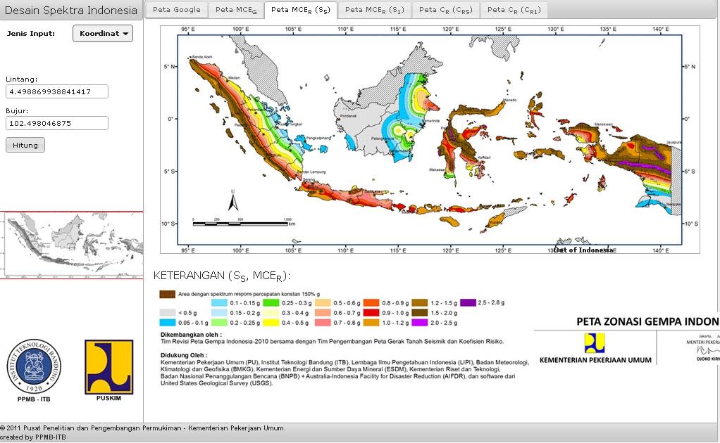67+ Foto Desain Spektra Indonesia HD Terbaru Unduh Gratis