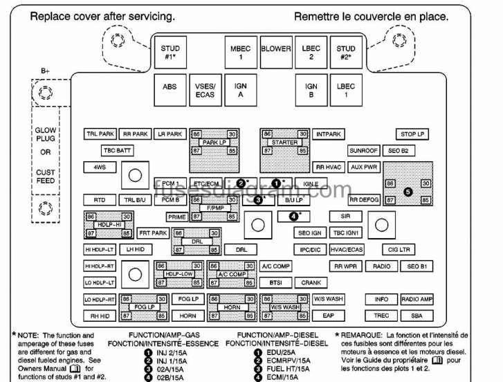 2007 Hyundai Elantra Engine Fuse Box Diagram