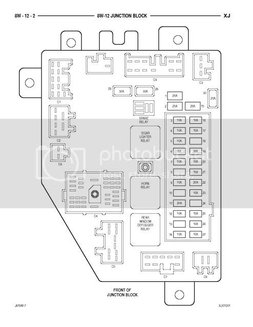 2010 Jeep Commander Fuse Box Diagram