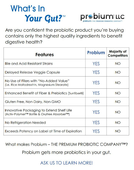 Probium - Whats in your Gut?