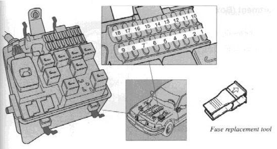 1995 Volvo Fuse Diagram