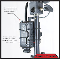 PJ1081: PW Caddy - the smart smart way to mount your PW!