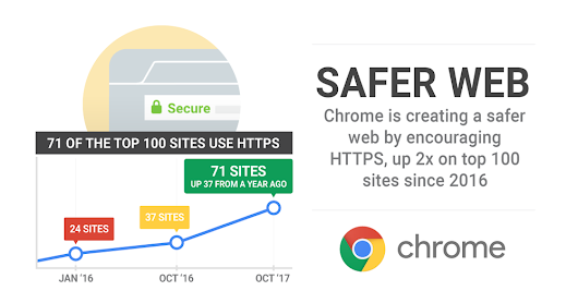 Reflecting on a year's worth of Chrome security improvements