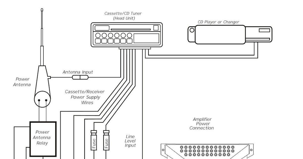 2003 Saturn Ion Headlight Wiring Diagram | schematic and ...