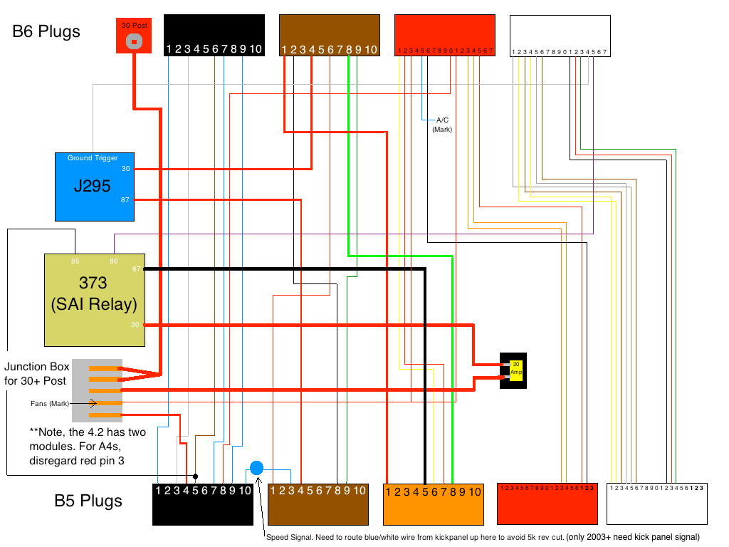 Audi A4 1 8t Wiring Diagram Astra Twintop Fuse Box Diagram Begeboy Wiring Diagram Source