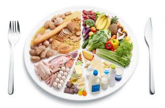 PGS (Pola Gizi Seimbang) Untuk Tubuh Sehat