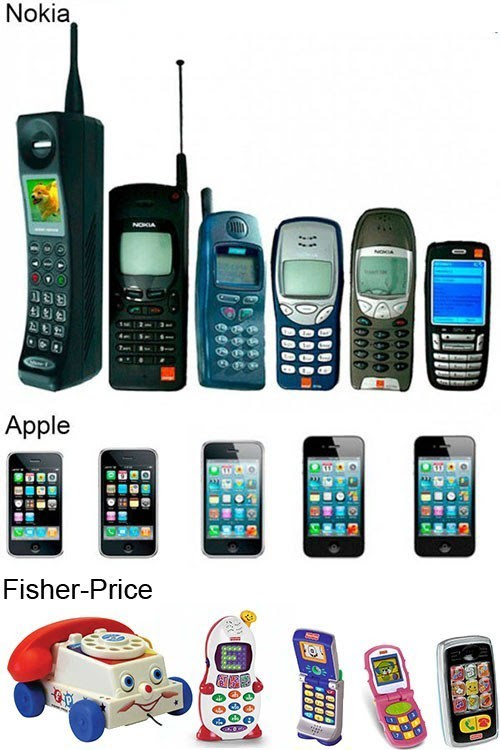 the evolution of the 3 major phone brands