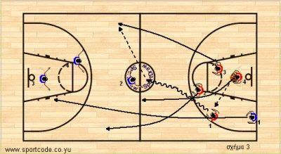 defensive_transition_011c.jpg