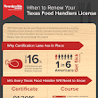 When to Renew Your Texas Food Handlers License
