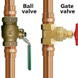 Leak Detection Tip - Where's Your Main Water Shutoff Valve? - RLE Technologies