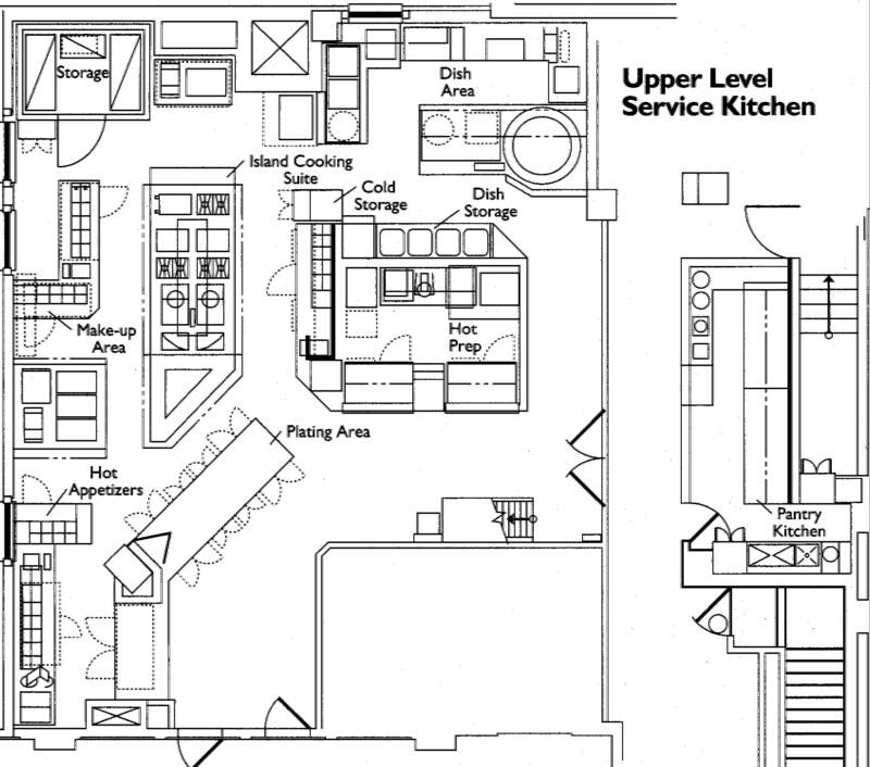 Restaurant kitchen blueprint proxy malvernweather